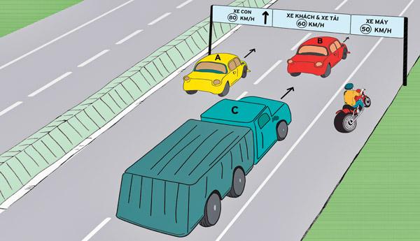 vượt xe khi tham gia giao thông đường bộ
